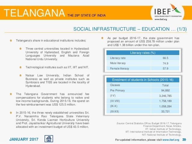 Telangana State Report January 2017