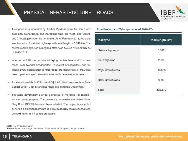 Telangana State Report May 2018