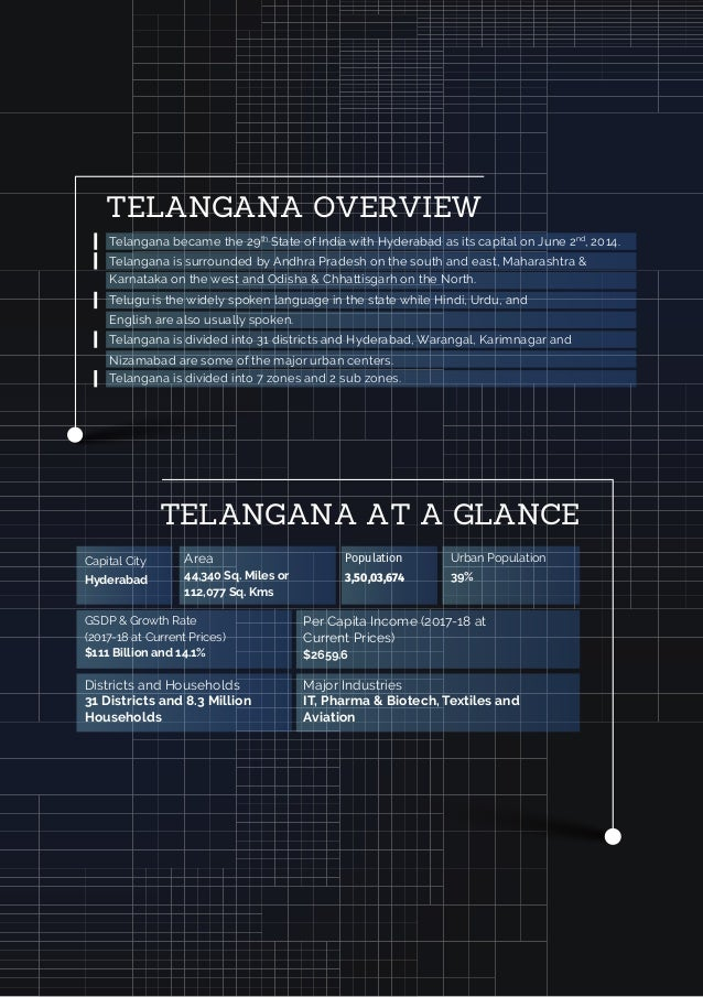 Telangana Land Survey Records Online