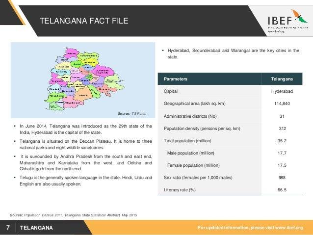 Telangana State Report - February 2019