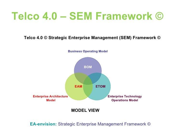 Operating Model Template. telecom operating model good find ...