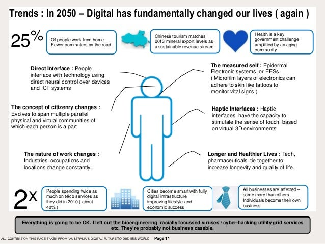 """Page 11 Trends : In 2050 – Digital has fundamentally changed our lives ( again ) ALL CONTENT ON THIS PAGE TAKEN FROM """"AUST..."""