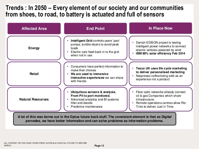 Page 12 Trends : In 2050 – Every element of our society and our communities from shoes, to road, to battery is actuated an...