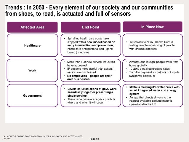 Page 13 Trends : In 2050 - Every element of our society and our communities from shoes, to road, is actuated and full of s...