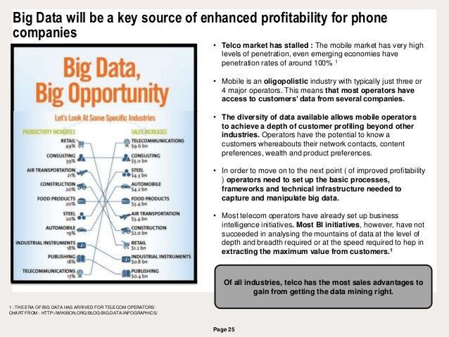 Page 25 Big Data will be a key source of enhanced profitability for phone companies 1 : THE ERA OF BIG DATA HAS ARRIVED FO...