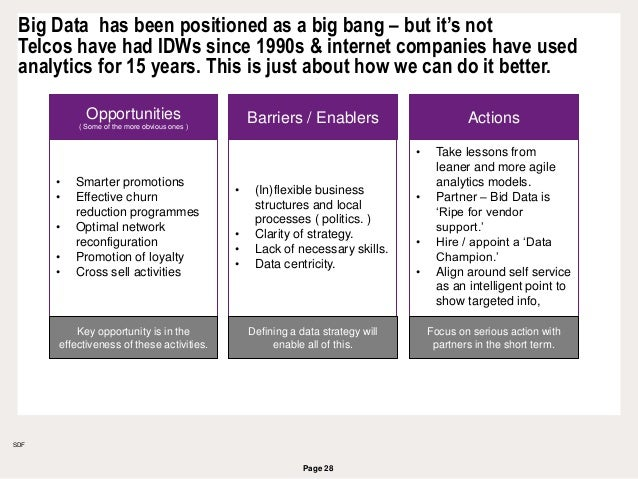 Page 28 Big Data has been positioned as a big bang – but it's not Telcos have had IDWs since 1990s & internet companies ha...