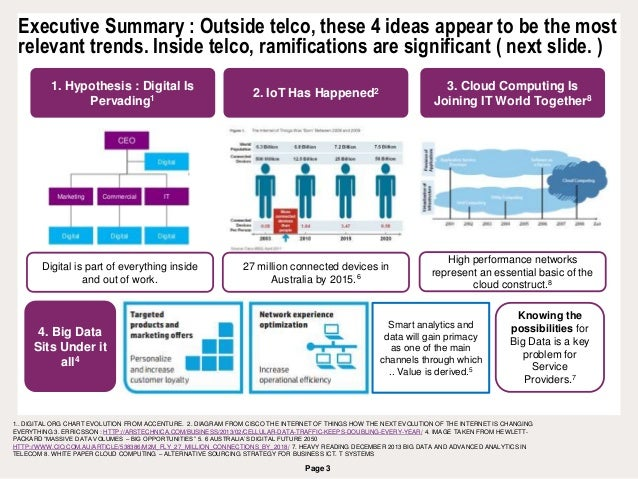 Page 3 Executive Summary : Outside telco, these 4 ideas appear to be the most relevant trends. Inside telco, ramifications...