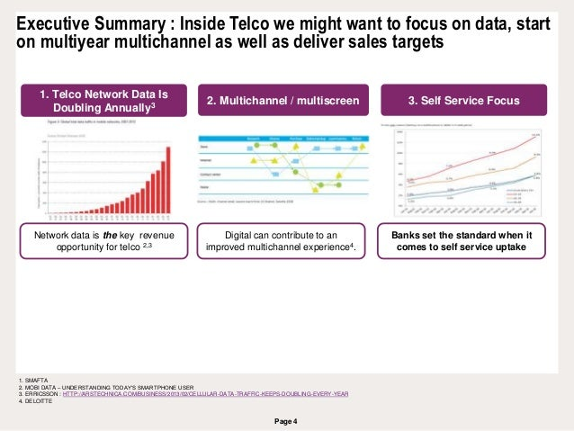 Page 4 Executive Summary : Inside Telco we might want to focus on data, start on multiyear multichannel as well as deliver...