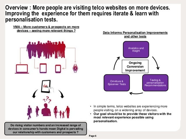 Page 6 Overview : More people are visiting telco websites on more devices. Improving the experience for them requires iter...