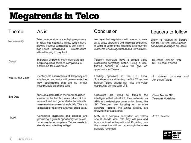 Telecom Trends on B2B - 2013 Slide 3