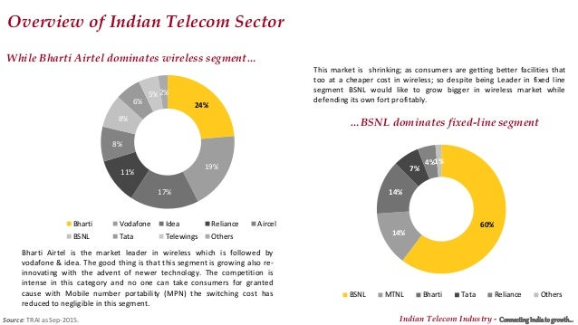 report on m a in indian telecom Reliance jio is now the second largest telecom operator in india, according to a report by telecom regulatory authority of india (trai) with more subscribers using the rs 501 exchange offer, reliance jio has become the second largest telecom operator overtaking vodafone.