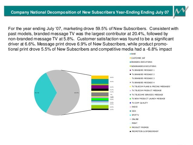 Company National Decomposition of New Subscribers Year-Ending Ending July 07 34.1% 6.6% 9.5% 6.4% 4.2% 3.2% 7% 1.2% 1.8% 4...