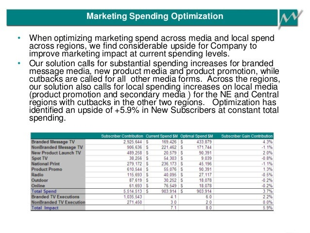 • When optimizing marketing spend across media and local spend across regions, we find considerable upside for Company to ...