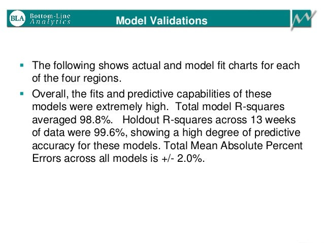 Model Validations  The following shows actual and model fit charts for each of the four regions.  Overall, the fits and ...