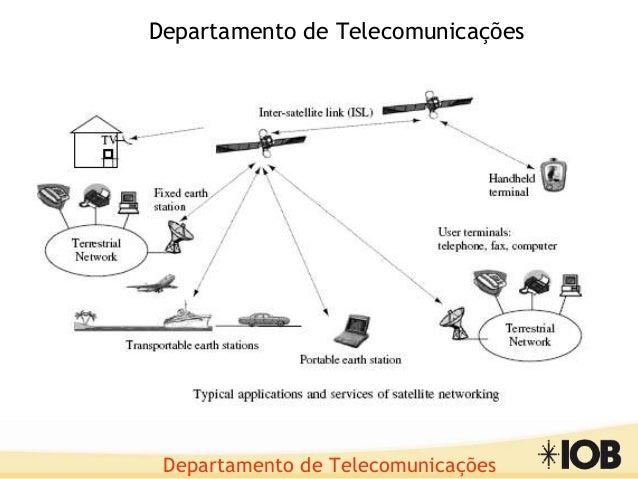 Departamento de Telecomunicações Departamento de Telecomunicações