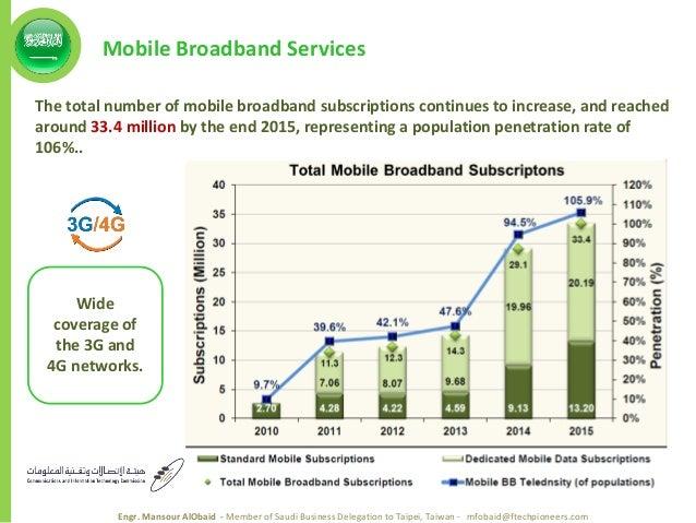 Saudi arabia mobile prepaid penetration