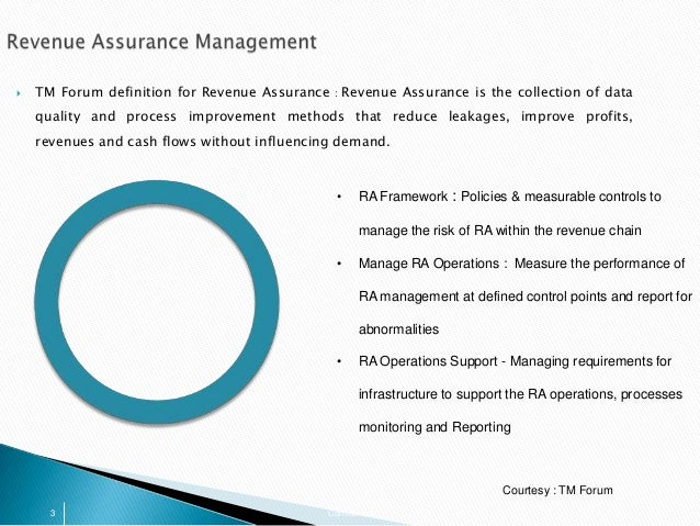 revenue assurance Implement revenue assurance measures fast and easily with sigos ra cloud and site managed ra services.