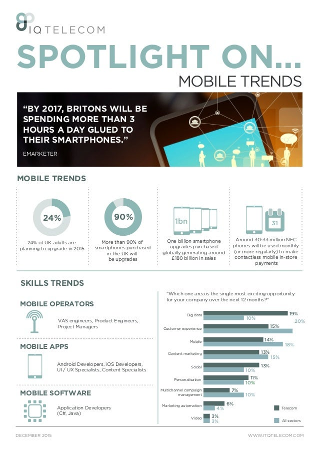 VAS engineers, Product Engineers, Project Managers WWW.ITQTELECOM.COMDECEMBER 2015 MOBILE TRENDS SPOTLIGHT ON... MOBILE OP...