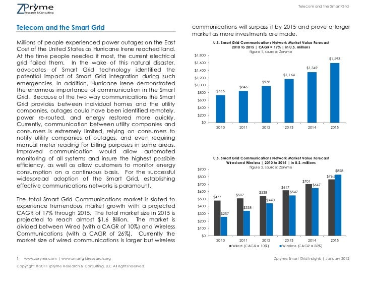 Smart Grid Market Research] Telecom and the Smart Grid, January 2012