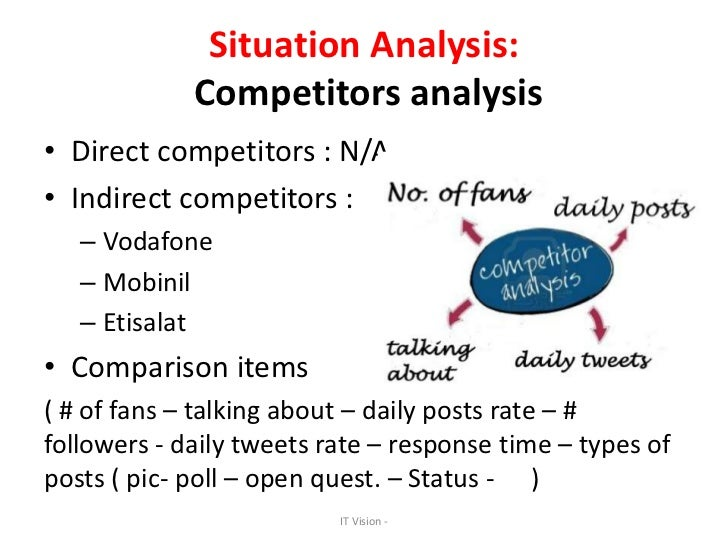 mobinil swot A university paper studyingcompetitive strategies applied at mobinil explore explore scribd bestsellers explore by interests career & money entrepreneurship.