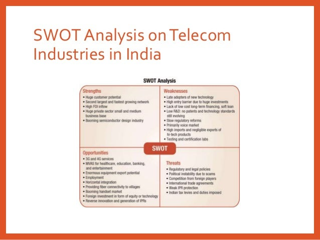 ratio analysis for telecommunication industry