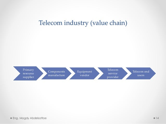 value chain in telecom industry How important is telecommunications as an industry, and how important is  the  telecommunications value chain begins with building blocks such as.
