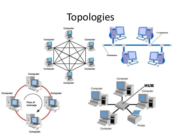 Telecommunications and network security presentation tcpip model 17 topologies 18 wireless networks publicscrutiny Image collections