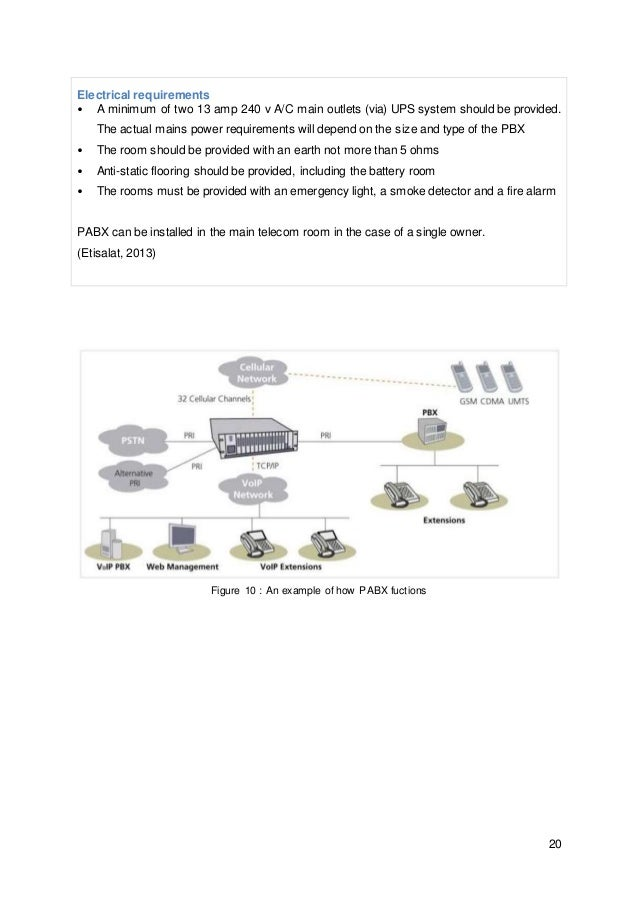 pbx wiring diagram pdf pbx image wiring diagram telecommunication for high rise building on pbx wiring diagram pdf