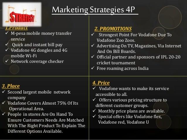 Telecommunication industry_pptx