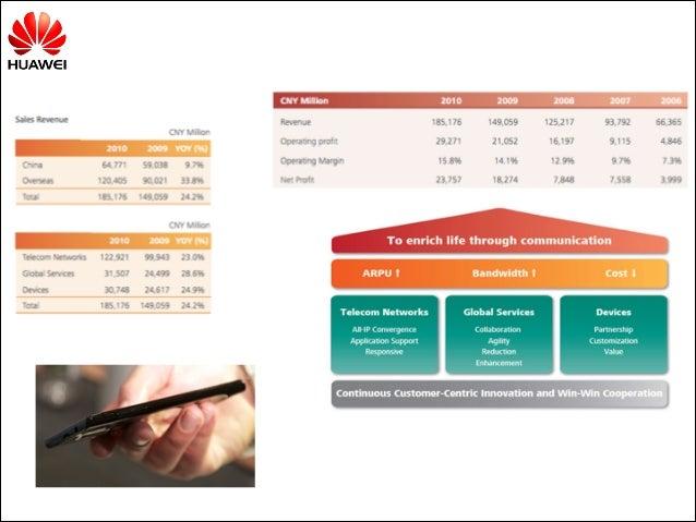 Telecommunications marketing