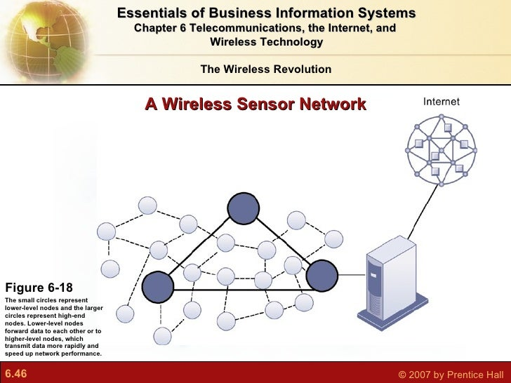 telecommunications the internet and wireless 2018-5-28 the term is commonly used in the telecommunications industry to refer to telecommunications systems (eg radio transmitters and  the wireless internet.