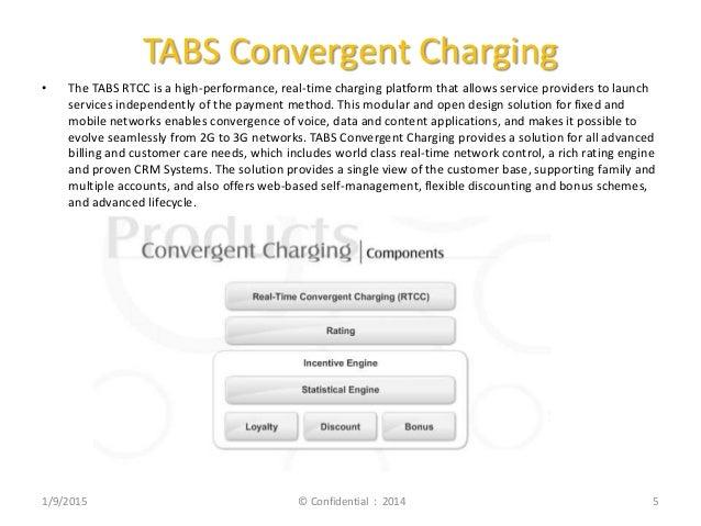 Telecom Offering Tabs