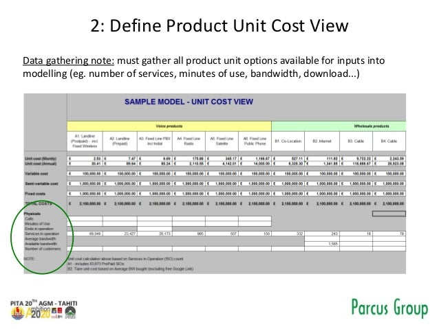 2: Define Product Unit Cost View Data gathering note: must gather all product unit options available for inputs into model...