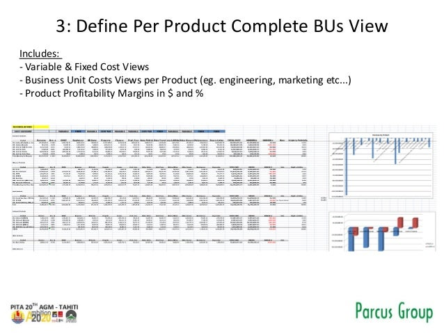 3: Define Per Product Complete BUs View Includes: - Variable & Fixed Cost Views - Business Unit Costs Views per Product (e...