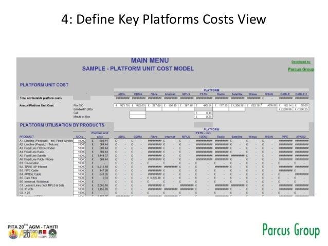 4: Define Key Platforms Costs View
