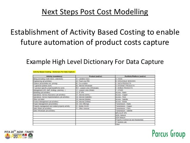 Next Steps Post Cost Modelling Establishment of Activity Based Costing to enable future automation of product costs captur...