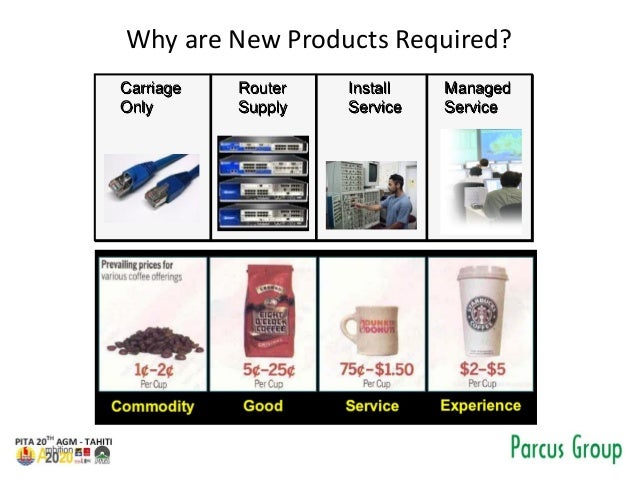 Why are New Products Required? Carriage Only Router Supply Install Service Managed Service