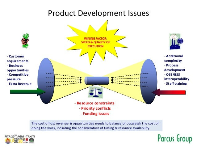 Product Development Issues - Customer requirements - Business opportunities - Competitive pressure - Extra Revenue - Resou...