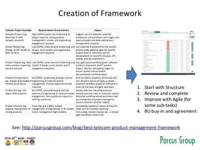 Creation of Framework See: http://parcusgroup.com/blog/best-telecom-product-management-framework Telecom Project Example R...