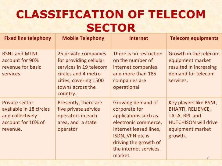 a study on telecom sector Innovation process in finland's (mobile) telecom equipment industry the study illustrates how regulatory, trade and investment policy choices have helped .