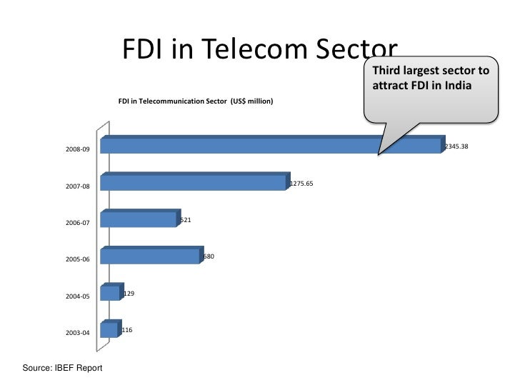 telecom fdi The peak was caused mostly by the privatization of local telecommunication monopoly lietuvos telekomas in the early 1990s, the majority of fdi was related to the privatization process, but since the second half of the 1990s, foreign direct investments have also been increasing as the investors expanded their operations.
