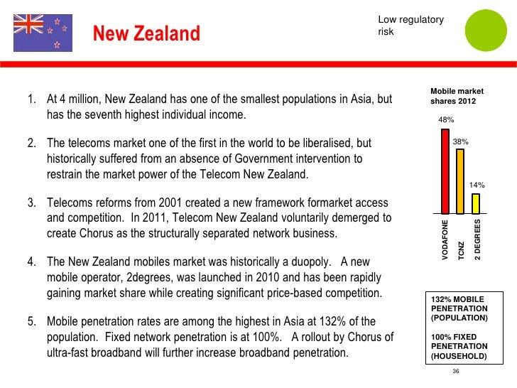 Asian mumbai network telecom