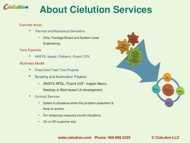 Cielution LLC Telecom thermal management
