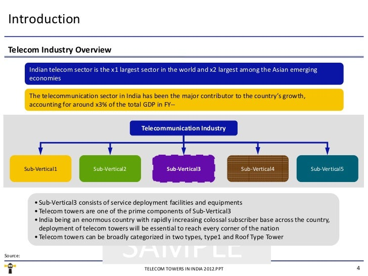 project report on telecom sector in india My whats app : +91-8398957646 project report comparative analysis between the marketing strategies of airtel and idea introduction to telecom industry.