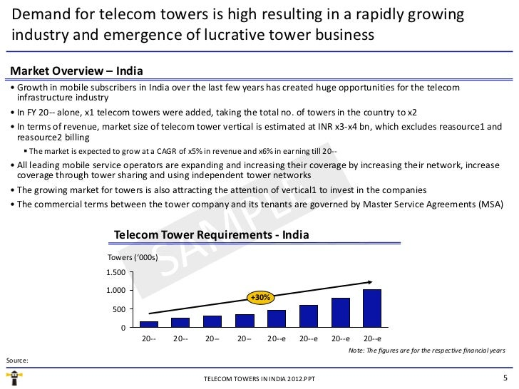report on telecommunication industry Pwc's telecommunications practice provides guidance in such areas as telecoms, the wireless industry, mobile data, b2b issues, and evolving it platforms.