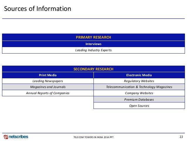 Telecommunications Insights