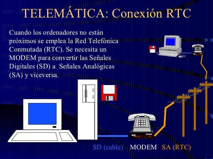 TELEMÁTICA: Conexión RTC Cuando los ordenadores no están próximos se emplea la Red Telefónica Conmutada (RTC). Se necesita...