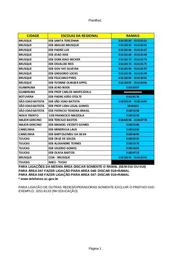 Planilha1 Página 1 CIDADE ESCOLAS DA REGIONAL RAMAIS BRUSQUE EEB SANTA TEREZINHA 01618160 - 01618161 BRUSQUE EEB ARAUJO BR...