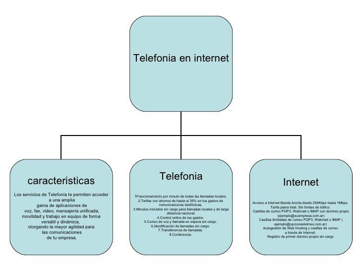 Telefonia en internet caracteristicas  Los servicios de Telefonía te permiten acceder a una amplia gama de aplicaciones de...