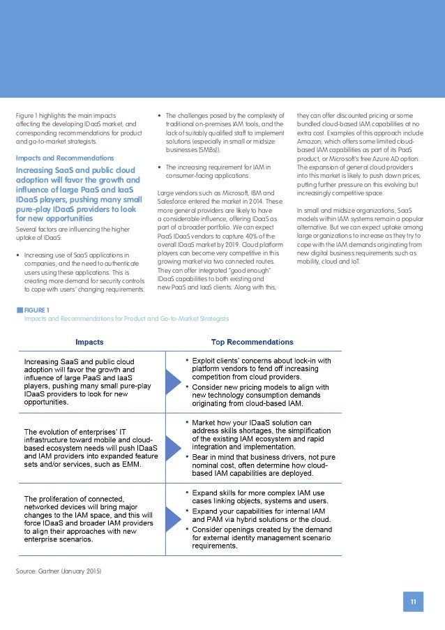 11 11 Figure 1 highlights the main impacts affecting the developing IDaaS market, and corresponding recommendations for pr...